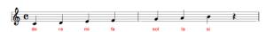 Scala di do, chiave di violino